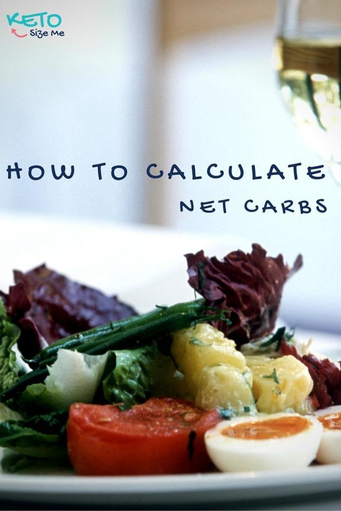 How To Figure Net Carbs Ketogenic Diet Resource