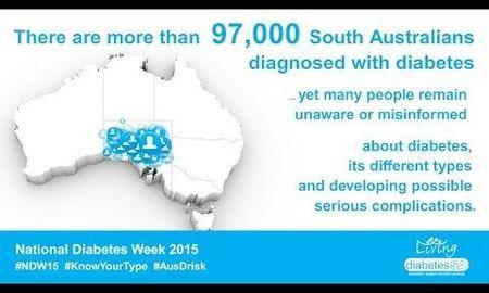 Why Is Diabetes Increasing In Australia