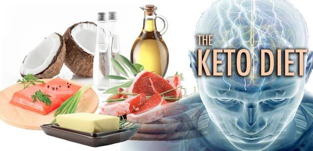 Burn Fat With A Cyclical Ketogenic Diet