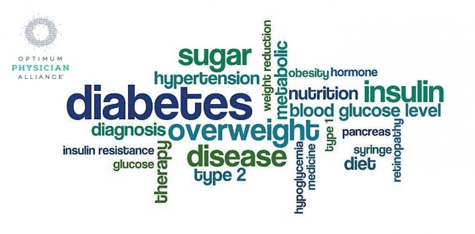 Type 1 Diabetes Awareness Month 2017