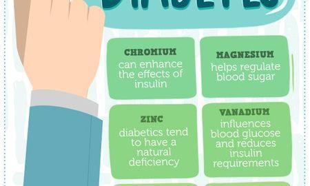 What Lack Of Nutrients Causes Diabetes?
