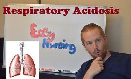 Respiratory Acidosis Hyperventilation