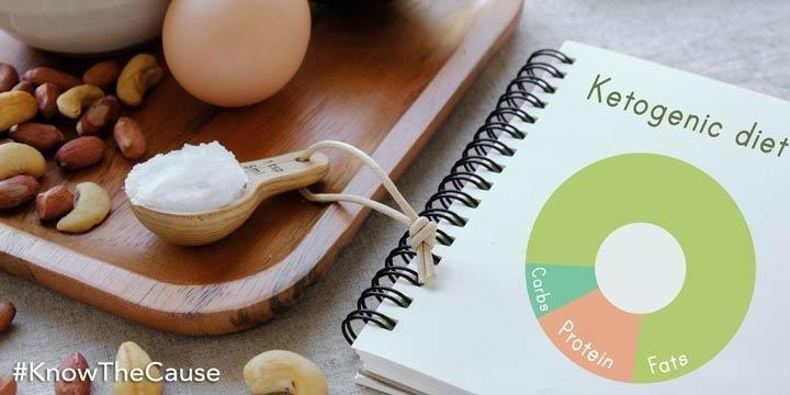 Why The Ketogenic Diet Works