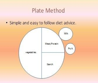 Is Masoor Dal Good For Diabetes