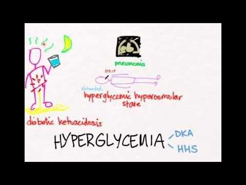Hyperglycemia And Infection Pathophysiology