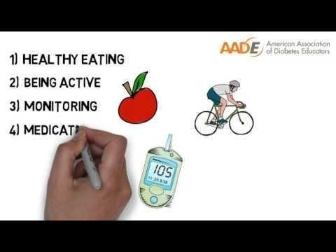 Diabetes Self Management Patient Education Materials