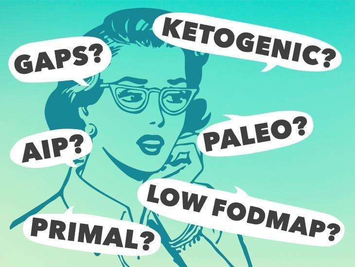 Healing Diets Explained: Paleo, Keto, Aip, Fodmap, Gaps.