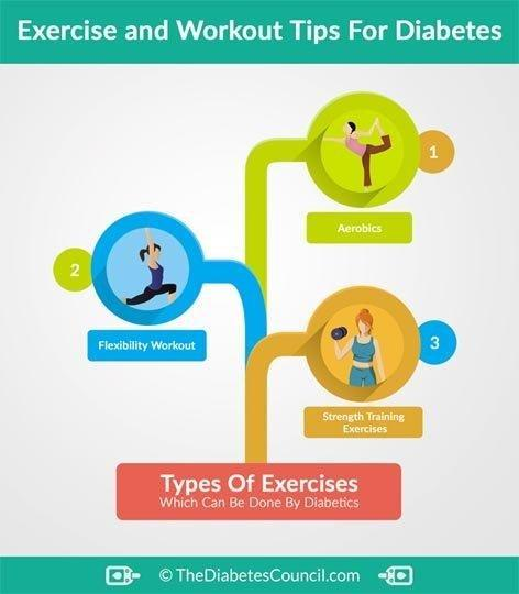 Exercise Activities That Every Person with Diabetes Should Do
