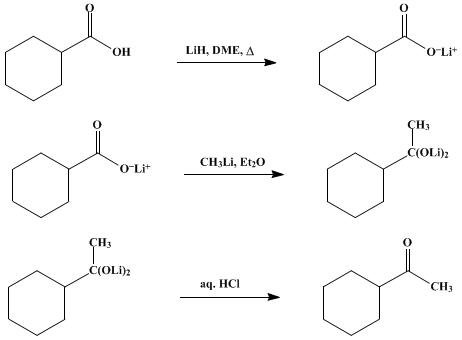 Methyl Ketones From Carboxylic Acids: