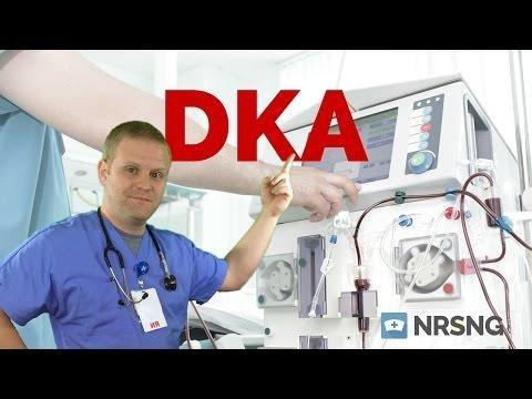 Dka Management Flowchart