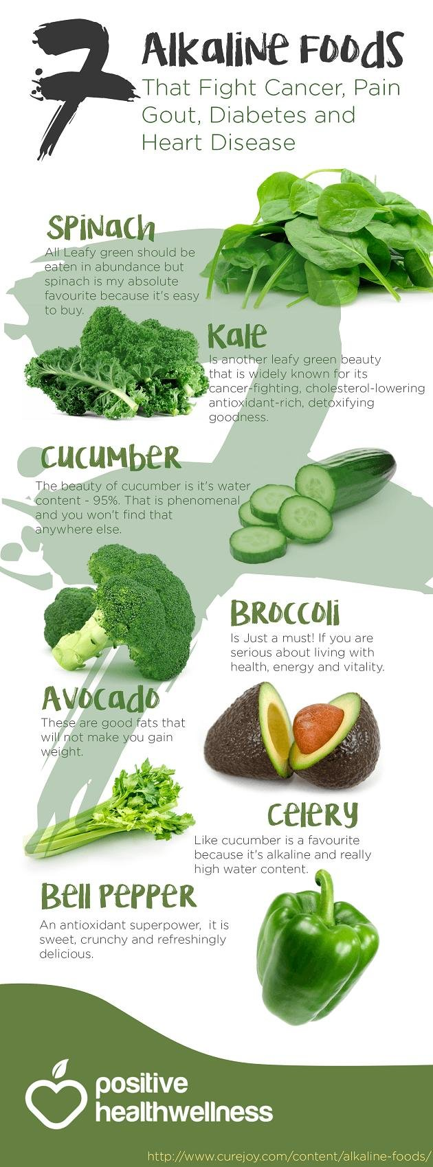 7 Alkaline Foods That Fight Cancer, Pain, Gout, Diabetes and Heart Disease – Infographic
