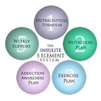 How Do I Reverse Insulin Resistance?