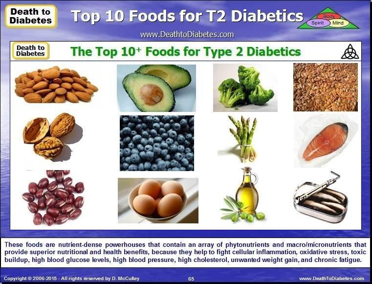 What Foods To Eat To Reverse Diabetes?