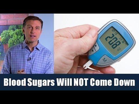 Keto And Blood Sugar
