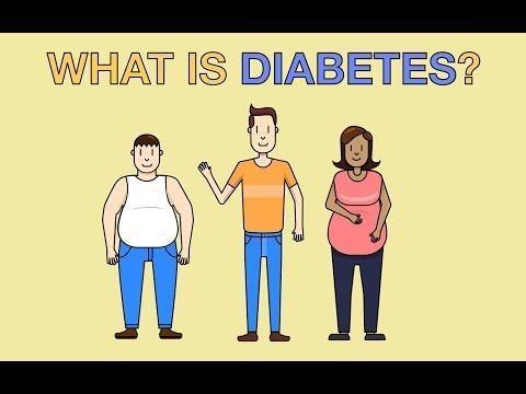 How Do People Die From Diabetes?