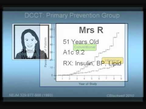 Type 2 Diabetes Mellitus With Proliferative Retinopathy Icd 10