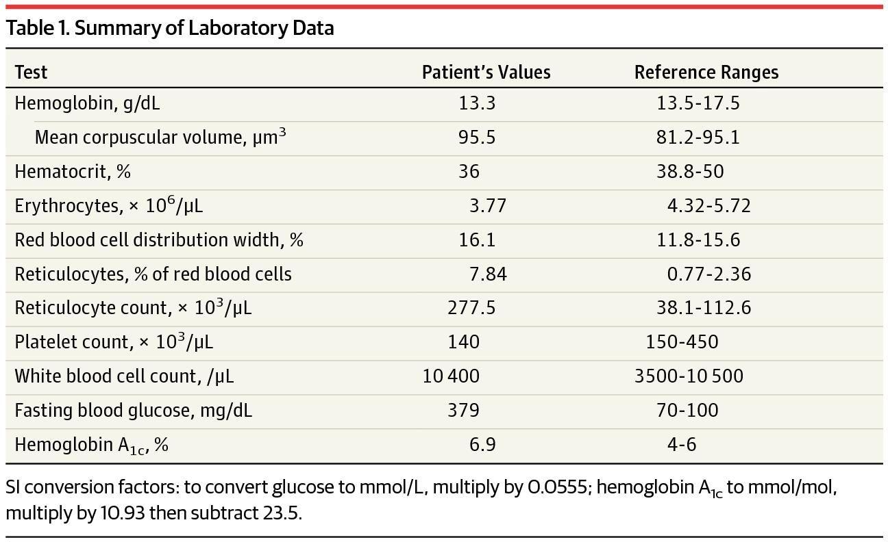 Evaluation Of Diabetes Mellitus