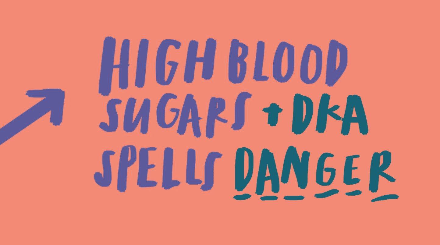 High Blood Sugars & Dka — Spells Danger