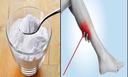 Baking Soda For Acidosis