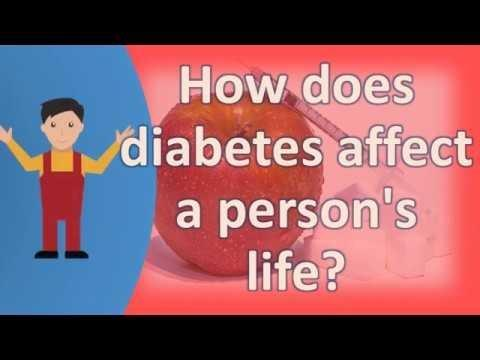 Diabetes And Quality Of Life