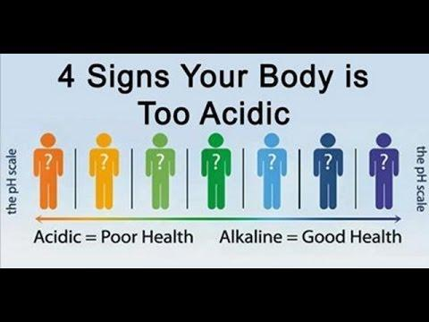 What Are The Symptoms Of Acidosis?
