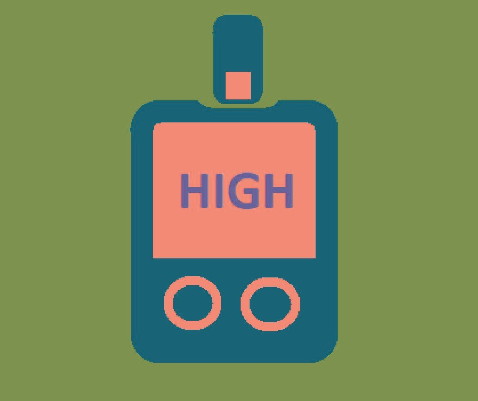 High Blood Glucose (hyper) & Type 1 Diabetes