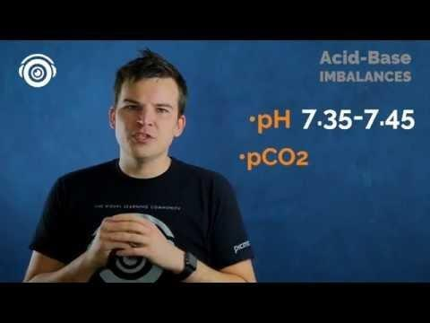 Acid-base Imbalances Made Easy With Picmonic