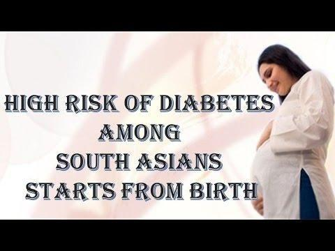 Excess Prevalence Mortality Rates Of Diabetes Cardiovascular Disease Among South Asians: A Call To Action