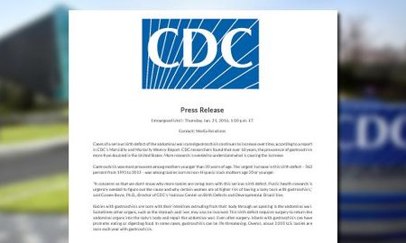 Cdc Diabetes Complications