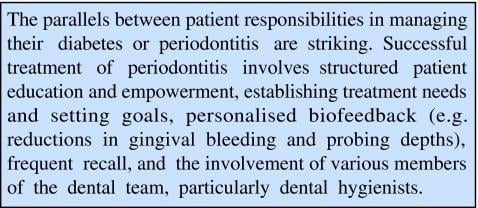Periodontitis And Diabetes: A Two-way Relationship