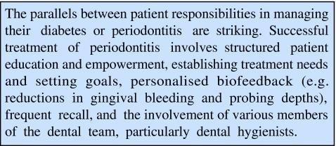 Periodontitis And Diabetes A Two-way Relationship