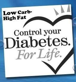 Diabetes Facebook Pages
