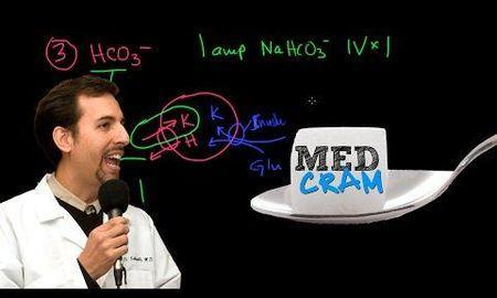 What Insulin Treats Dka