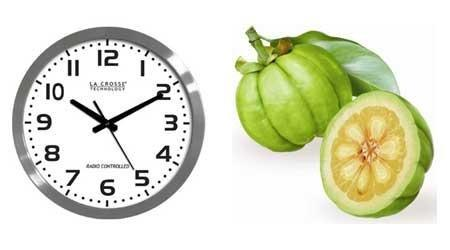 How Long Does It Take Garcinia Cambogia To Work?