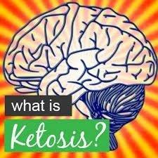 The Secret State Of Ketosis, And The Competitive Advantage It Gives You [infographic]