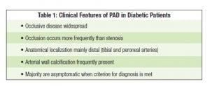 Diabetes & Pad: Diagnosis, Prevention, And Treatment Paradigms