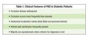 Why Does Diabetes Increase The Risk For Developing Pad?