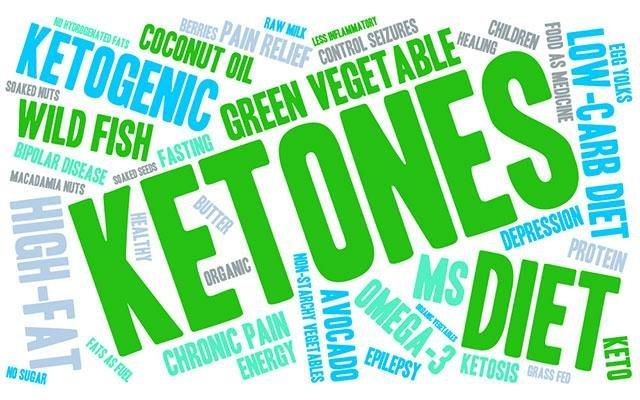 Nutritional Ketosis Blood Glucose Levels