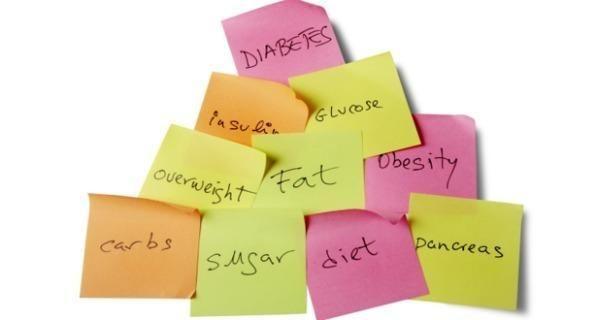 Effect Of Ghee On Diabetes