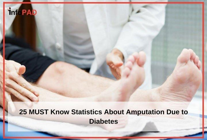 25 Must Know Statistics About Amputation Due To Diabetes