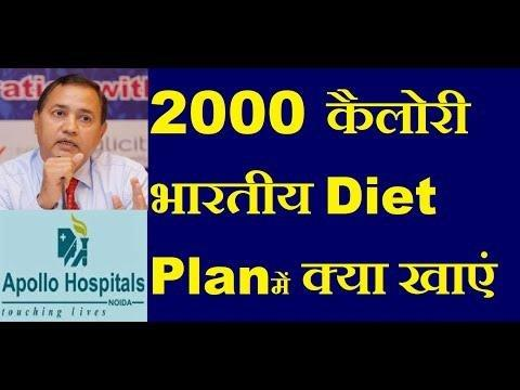 Will Eating 2,000 Calories A Day Make Me Lose Weight?