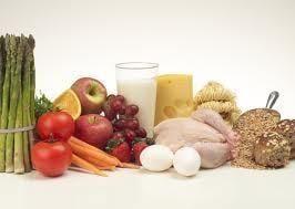 Diabetes Inflammation Diet