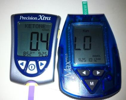 Precision Xtra Vs. Novamax Plus: Ketone Meter Evaluation