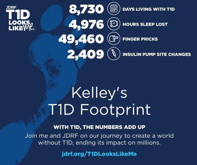 World Diabetes Day 2017 Who