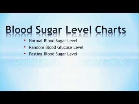 High Blood Sugar Levels Chart