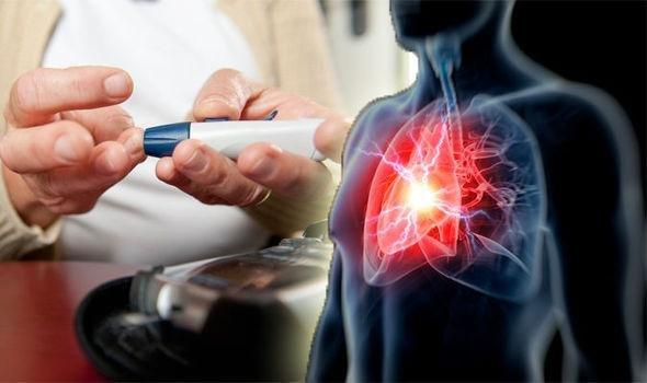 Heart Disease And Type 2 Diabetes Symptoms: One Treatment For Both Could Be On Horizon