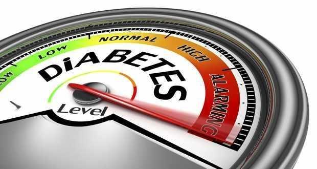 First Aid For Diabetic Emergencies
