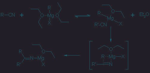 Grignard Reactions Of Nitriles In Benzene