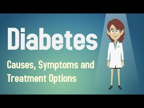 What Is The Leading Cause Of Diabetes?