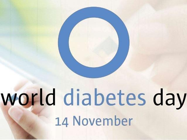 World Diabetes Day 2017 Slogan
